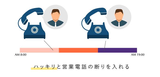 同じ営業電話が何回もかかってきた場合